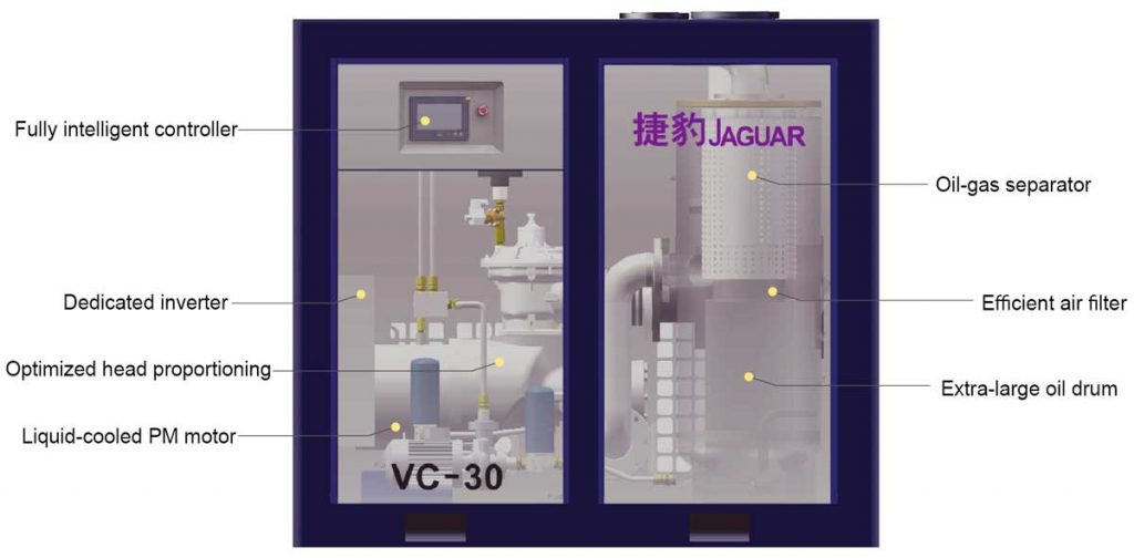 VC Series 05-100HP in cabinet