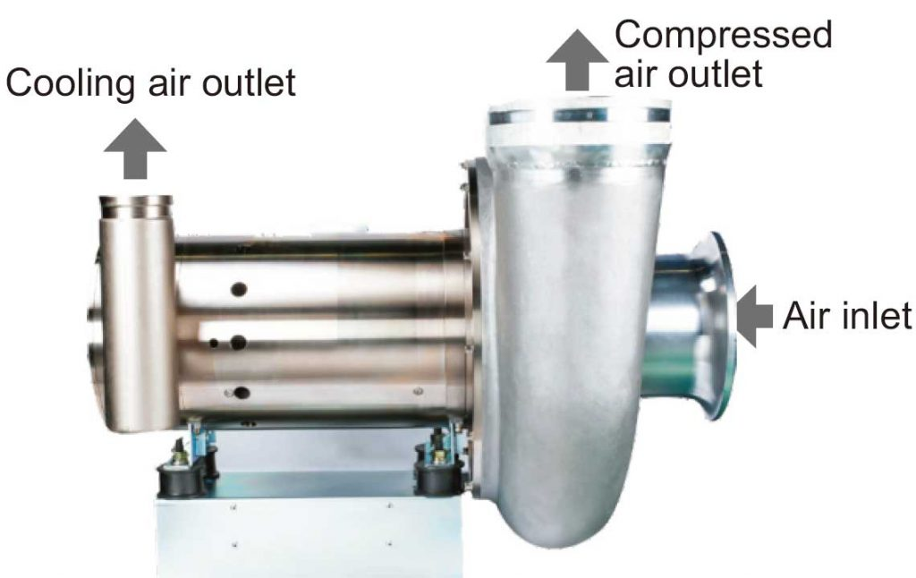 Ultra-high efficiency PM motor air inlet